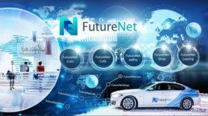 FuturoCoin (FTO) — все о криптовалюте, курс и прогноз +отзыв о FutureNet