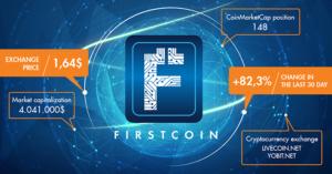 FirstCoin (FRST) — все о криптовалюте, курс и прогноз