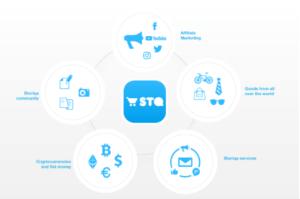 Storiqa (STQ) — все о криптовалюте, курс и прогноз